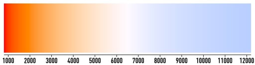 دمای رنگها